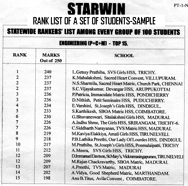 Sample Materials - This is how we prepare rankers list for every test - starwin.in
