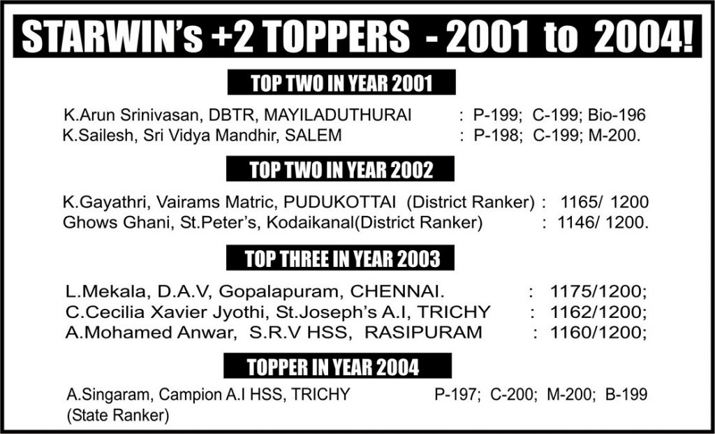 Results & Achievements - Year - 2001-2004