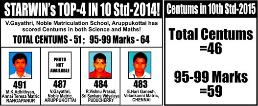 Results & Achievements - Year - 2014
